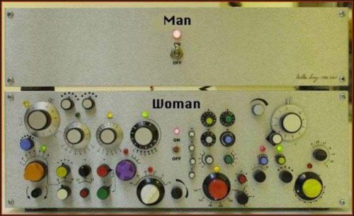 Funny picture  about women, men